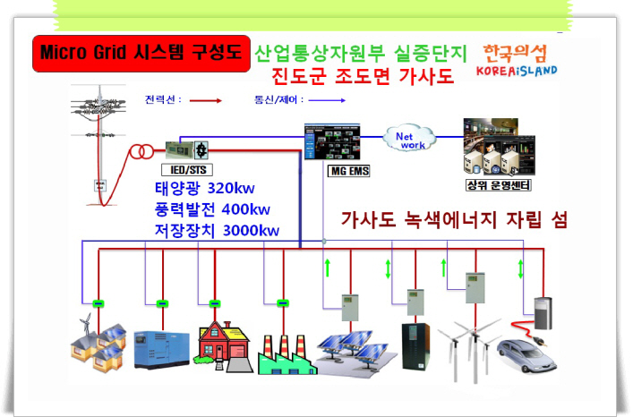 microgrid20140313